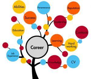 Sample Software Programmer Resume - CVTipscom
